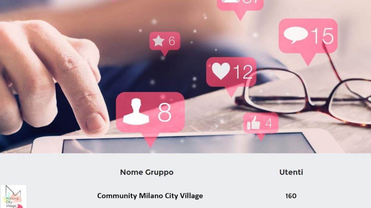 Abitarein lancia il social network per i propri clienti